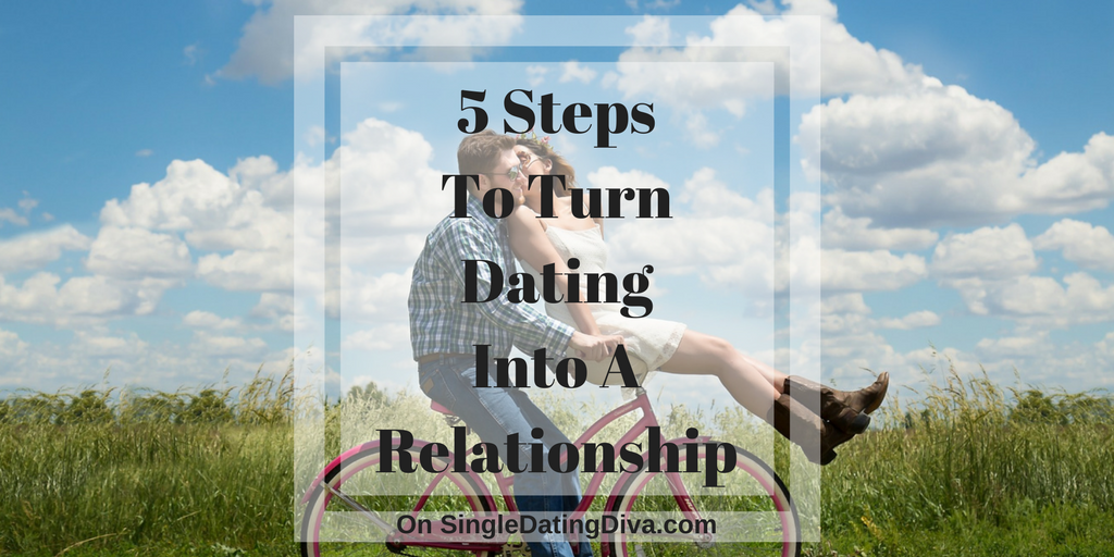 Relationships Dating And Sex In College